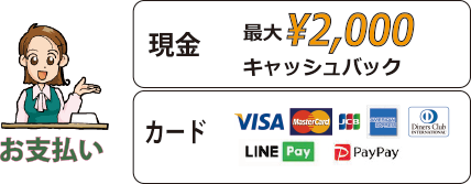 清算方法、クレジットカード、現金キャッシュバックのお知らせ