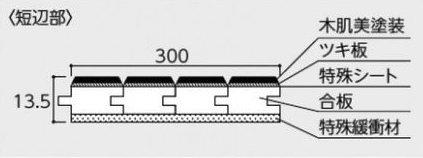 フローリング断面図