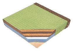 選べる畳床イメージ